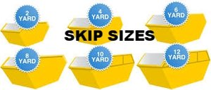 basingstoke different skip sizes